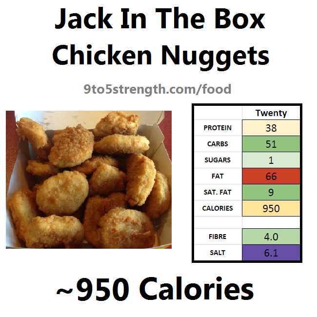 jack in the box nutrition information calories menu chicken nuggets
