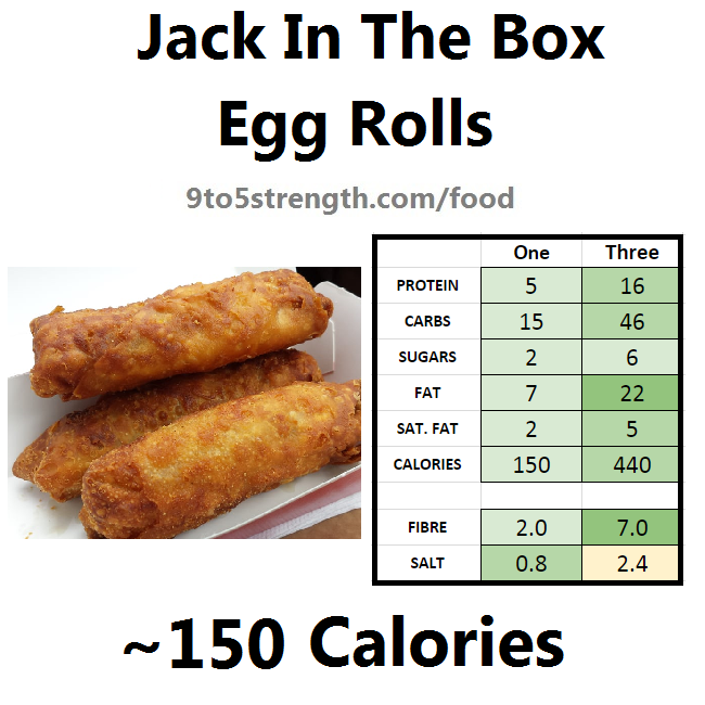 jack in the box nutrition information calories menu egg rolls