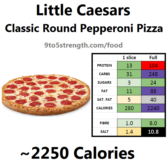 little caesars calories nutrition information classic round pepperoni pizza