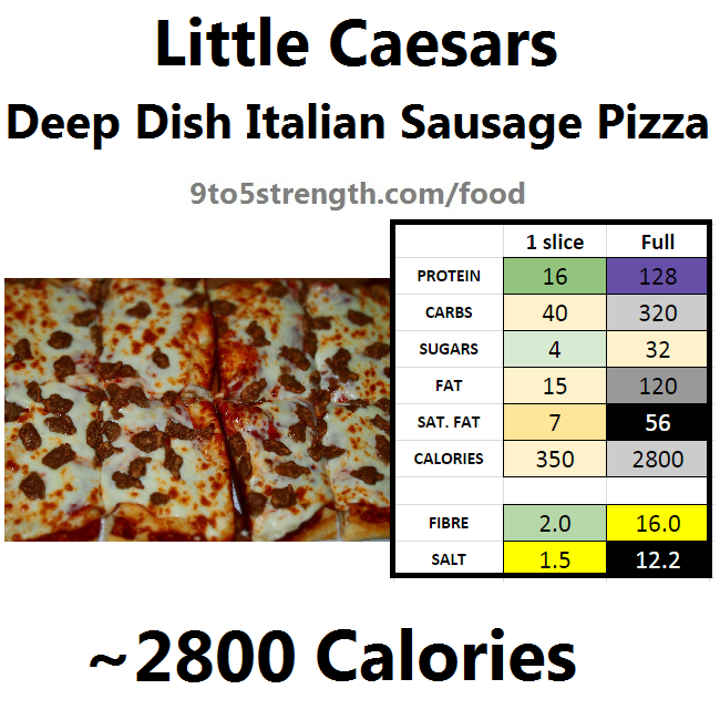 little caesars calories nutrition information deep dish italian sausage pizza