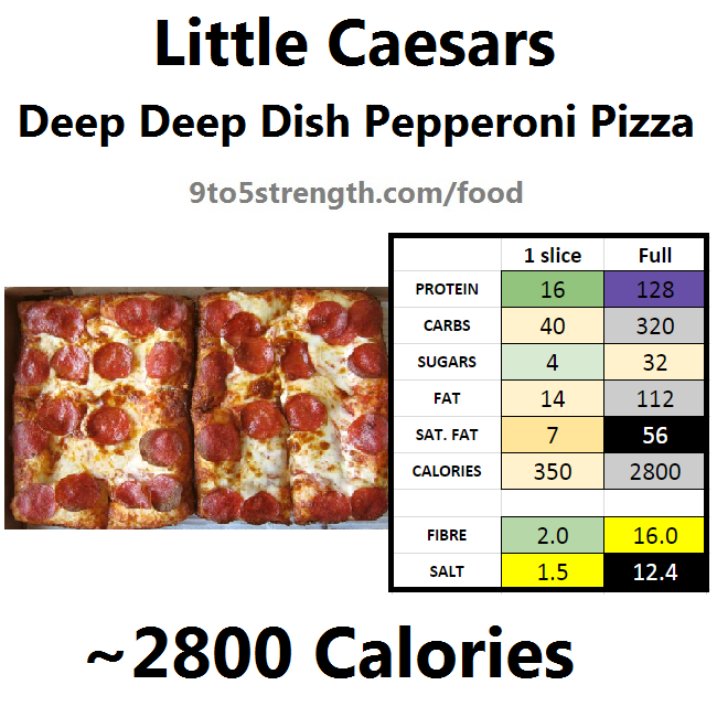 little caesars calories nutrition information deep dish pepperoni pizza