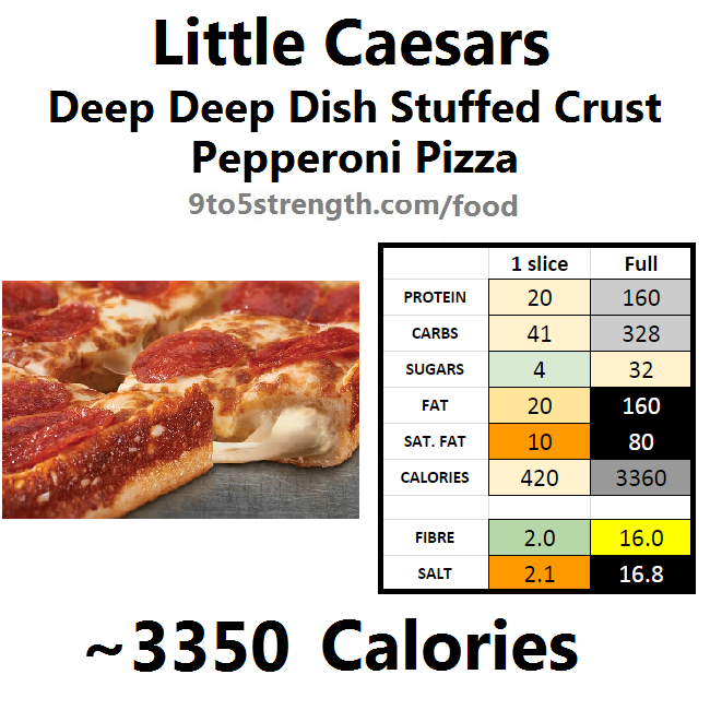 little caesars calories nutrition information deep dish stuffed crust pepperoni pizza