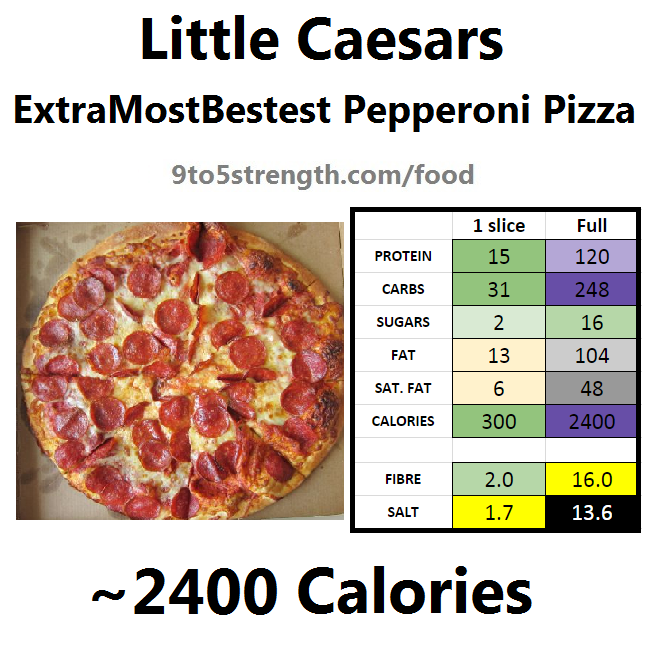 little caesars calories nutrition information extramostbestest pepperoni pizza