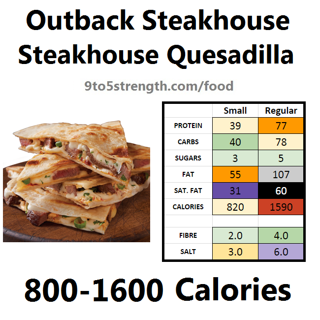 outback steakhouse calories nutrition info menu steakhouse quesadilla