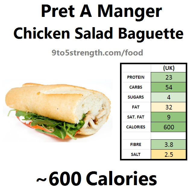 nutrition information calories pret chicken salad baguette