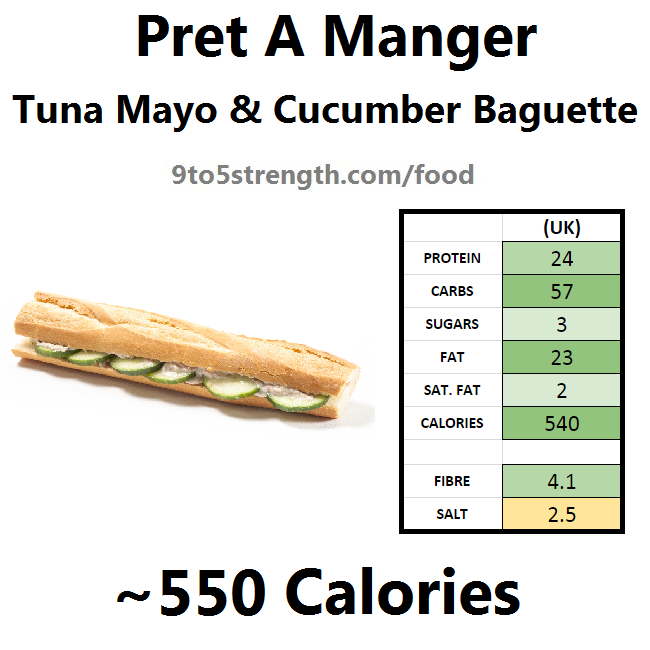 nutrition information calories pret tuna mayo cucumber baguette