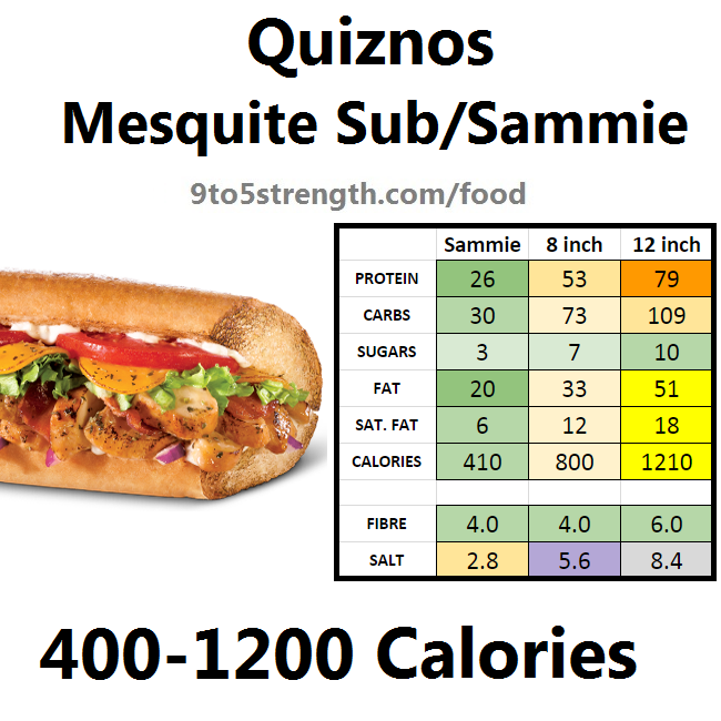 calories quiznos mesquite sub