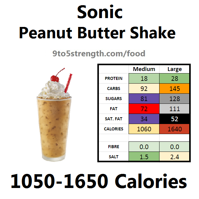 calories in sonic peanut butter shake