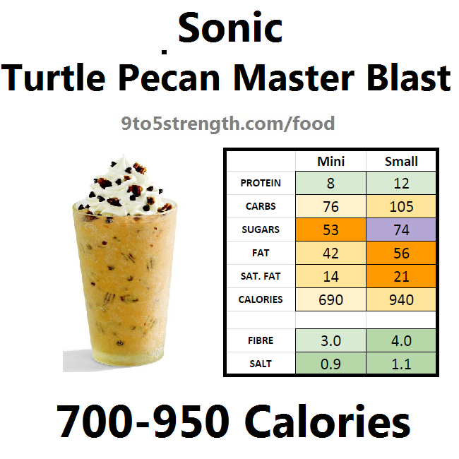 calories in sonic turtle pecan master blast