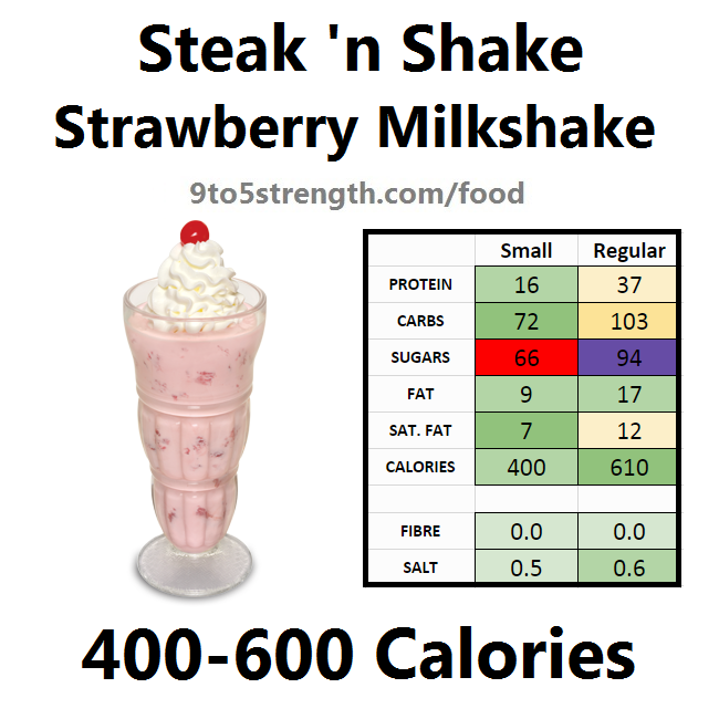 steak n shake nutrition information calories strawberry milkshake