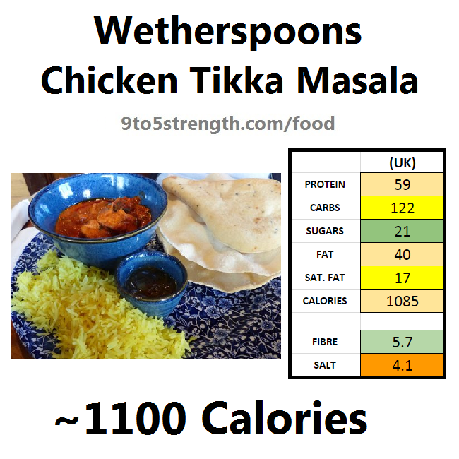 wetherspoons nutrition information calories chicken tikka masala