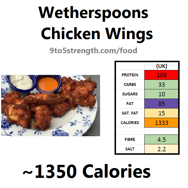 wetherspoons nutrition information calories chicken wings