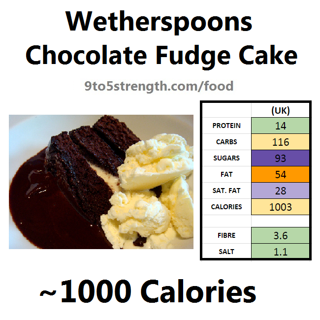 wetherspoons nutrition information calories chocolate fudge cake
