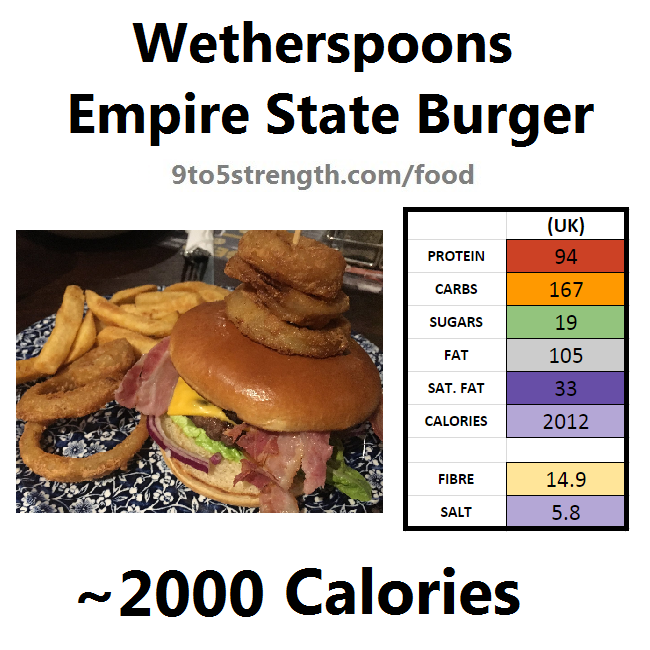 wetherspoons nutrition information calories empire state burger