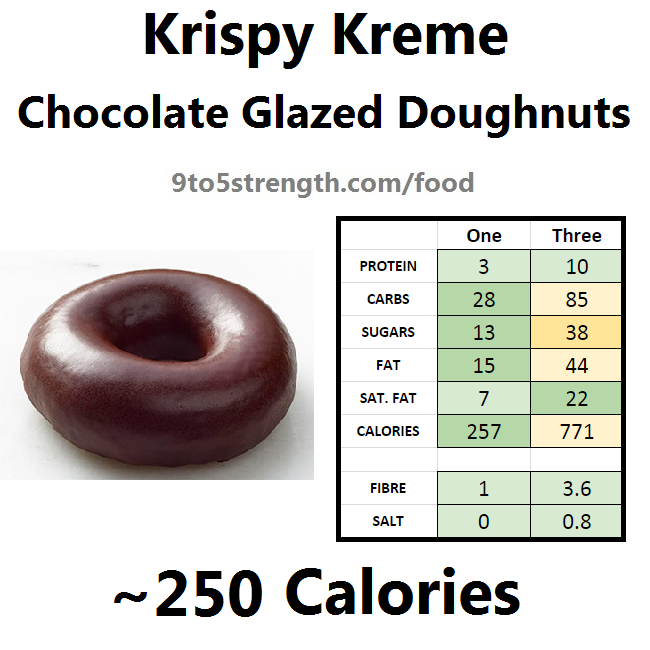 krispy kreme calories doughnut donut chocolate glazed