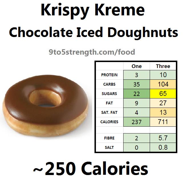 krispy kreme calories doughnut donut chocolate iced