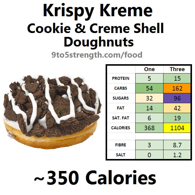 krispy kreme calories doughnut donut cookie creme shell