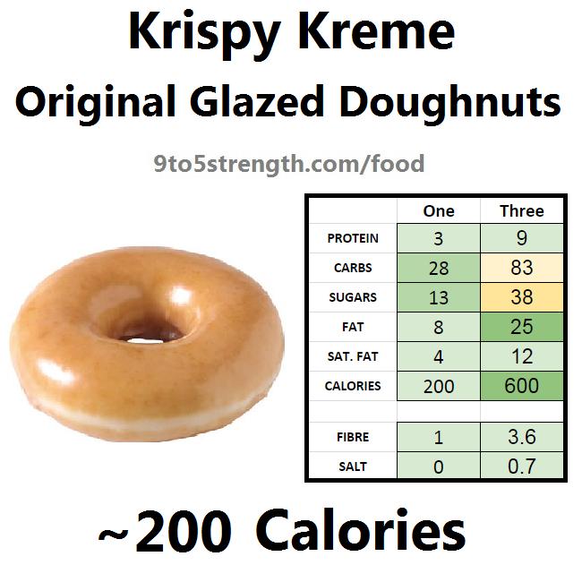krispy kreme calories doughnut donut original glazed