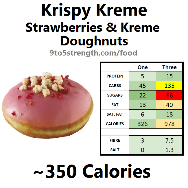 krispy kreme calories doughnut donut strawberries kreme
