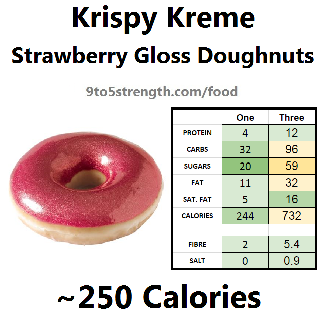 krispy kreme calories doughnut donut strawberry gloss