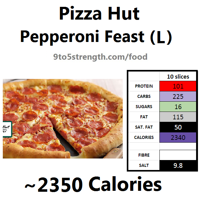 nutrition information calories pizza hut pepperoni feast