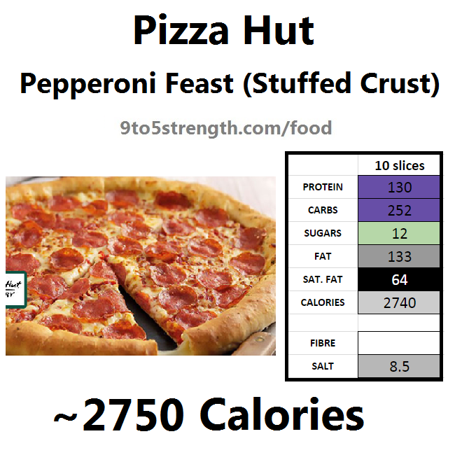 nutrition information calories pizza hut pepperoni feast stuffed crust