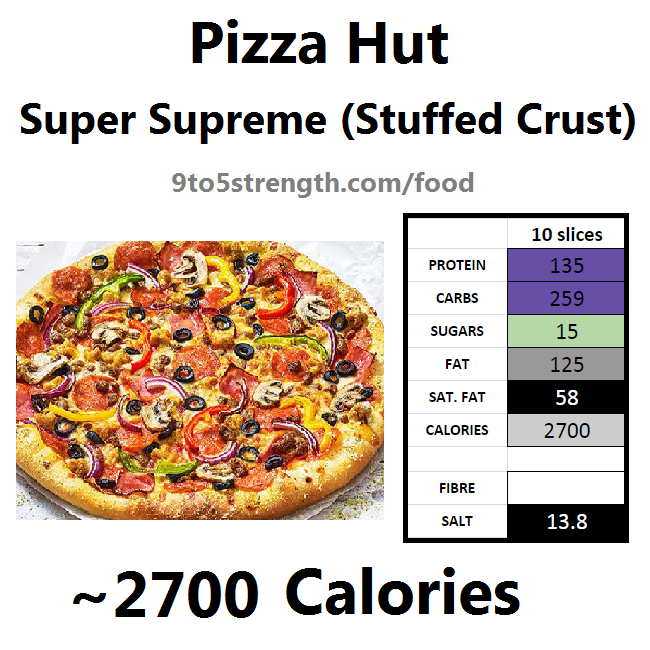 nutrition information calories pizza hut super supreme stuffed crust