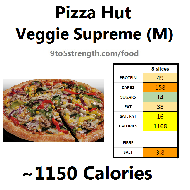 nutrition information calories pizza hut veggie supreme