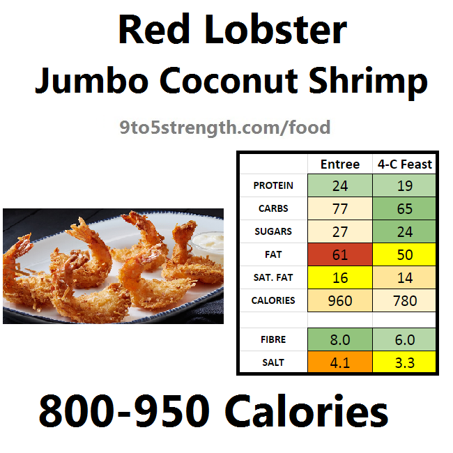 nutrition information calories red lobster jumbo coconut shrimp