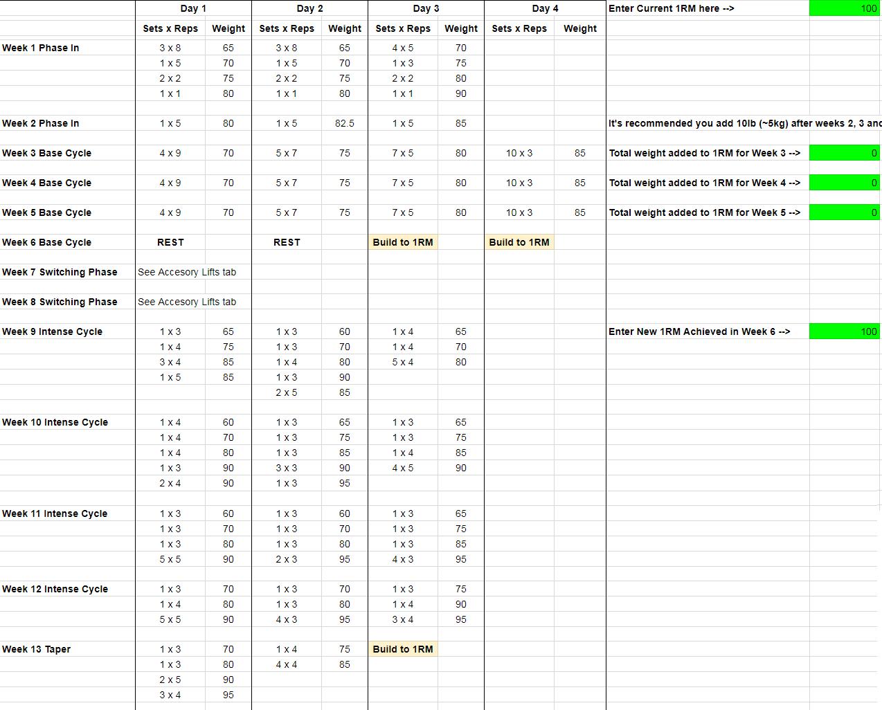 Smolov Squat Program (13 weeks)
